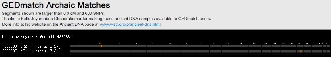 GEDmatch-6cM