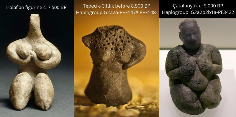 Halaf, Tepecik Ciftlik and Çatal höyük figurines