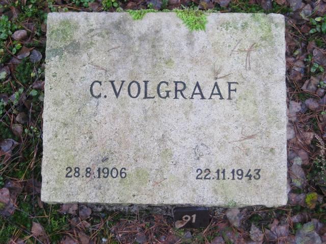 zerk Carel Volgraf